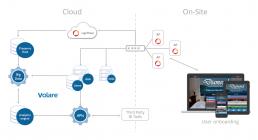 ligowave-integration-diagram