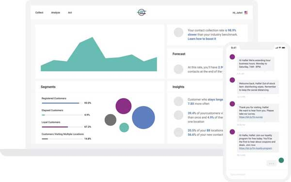 location based customer insights dashboard