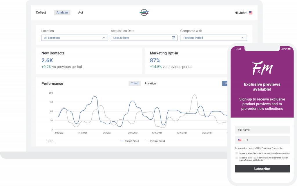 Analytic dashboard with splash page for shopping center